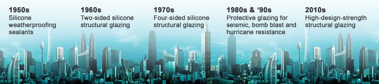 structurele siliconenbeglazing
